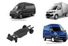 威盛汽车与ATMotors合作开发城市交付电动汽车